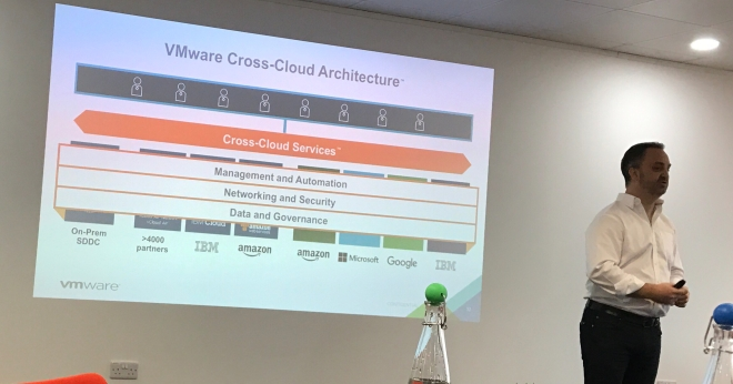 Cross Cloud Architecture