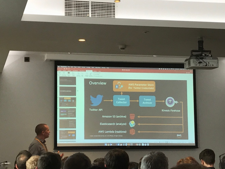 AWS Builders Day Part 2 – ECS Deep Dive – uprightvinyl co uk